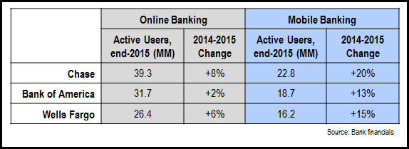 online_mobile_banking_comparison